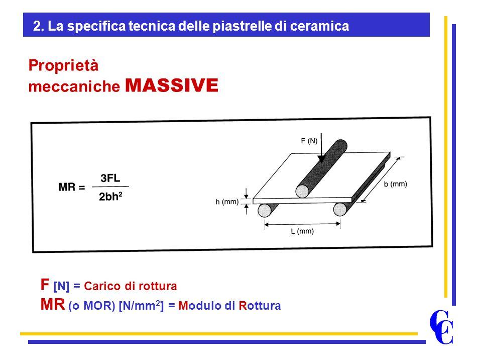 F [N] = Carico di rottura MR (o MOR) [N/mm2] = Modulo di Rottura